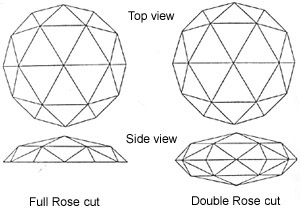 rose-diamond-cut